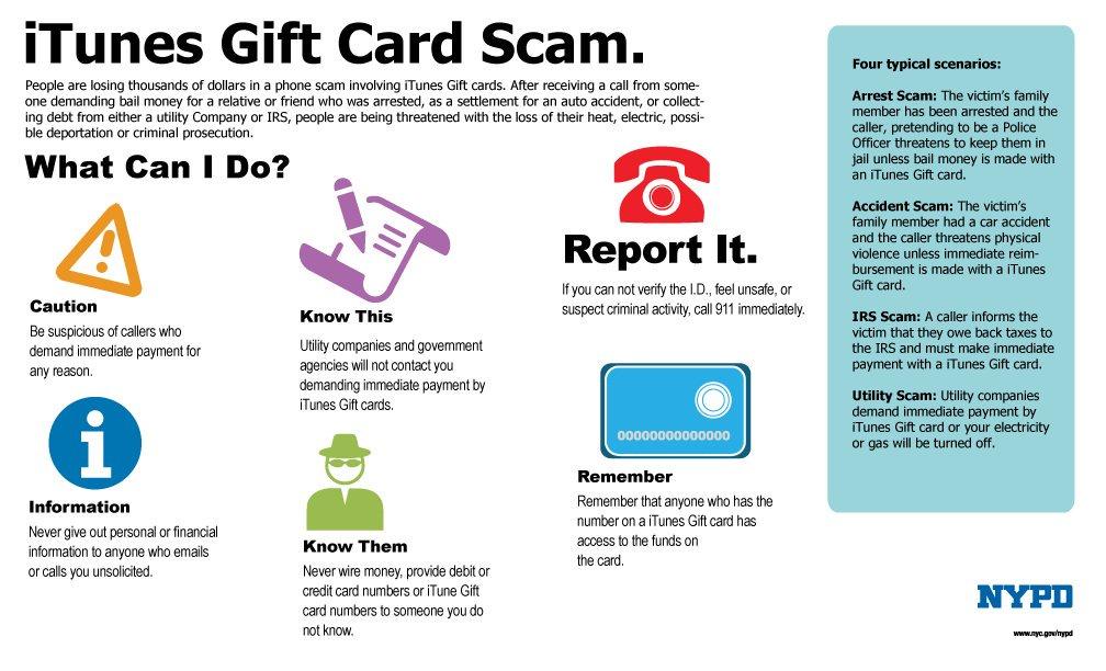 itune card scam