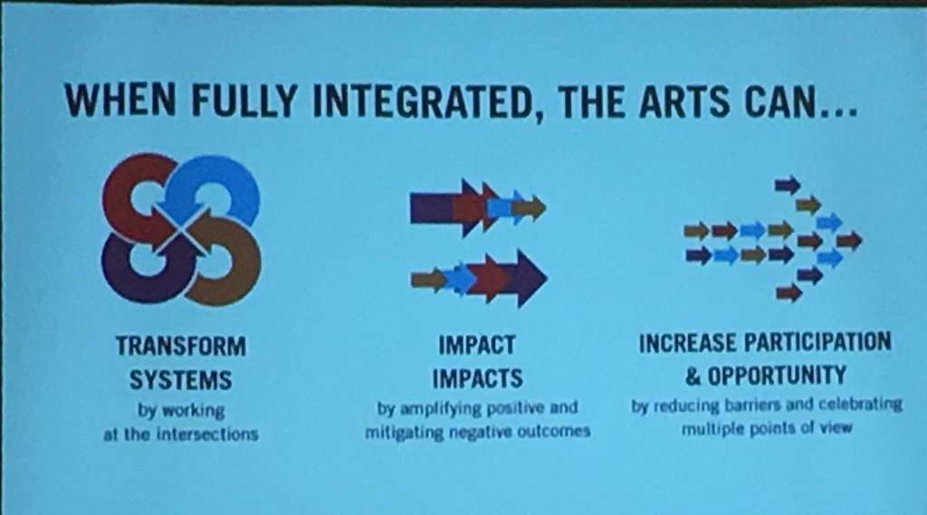 Arts And. Arts And. Arts And. #AFTACON #mainearts #communityvisions https://t.co/Apx5br7YuD