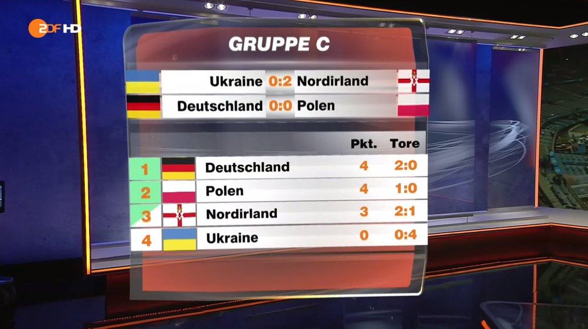 @ZDFsport