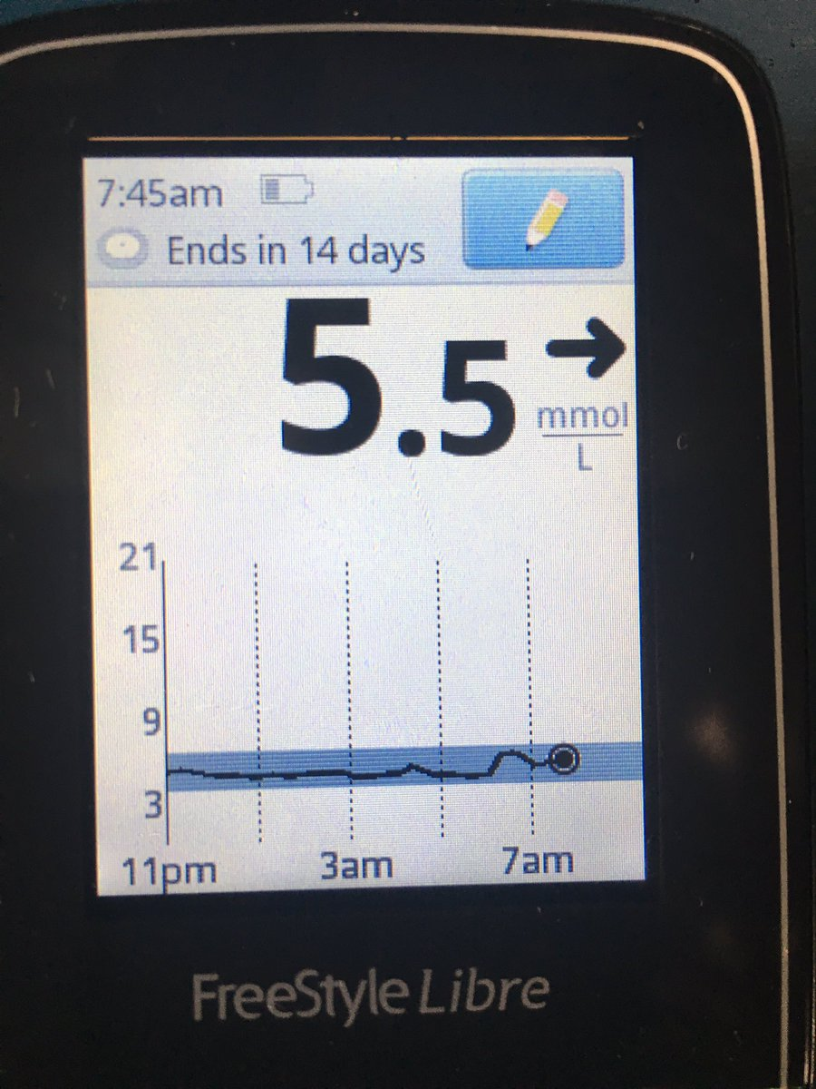 Dr Troy Stapleton: 30km morning bike ride. No carbs. Fat adapted ClGpG2UUYAElSXO