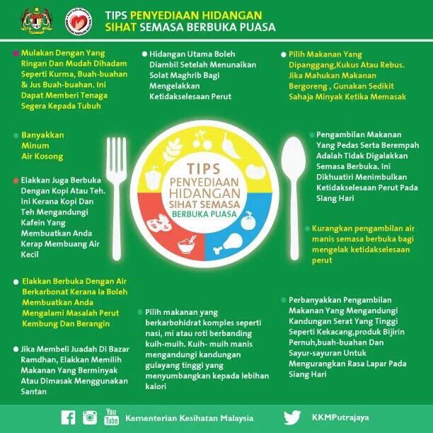 Ramadhan: Panduan Diet dan Senaman Pada Bulan Puasa