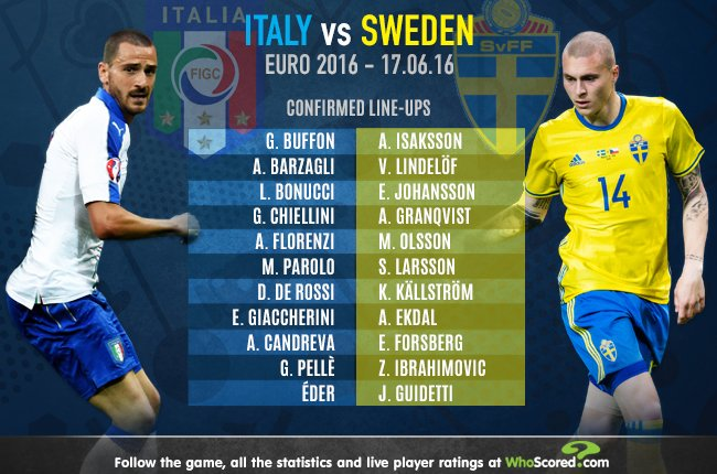 how to watch italy vs sweden