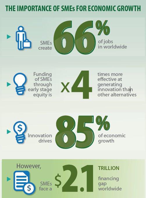 #VC Venture capital: Driving economic growth in Latin America and the Caribbean https://t.co/z9sKpjhJYM https://t.co/JGNr6WJMQB