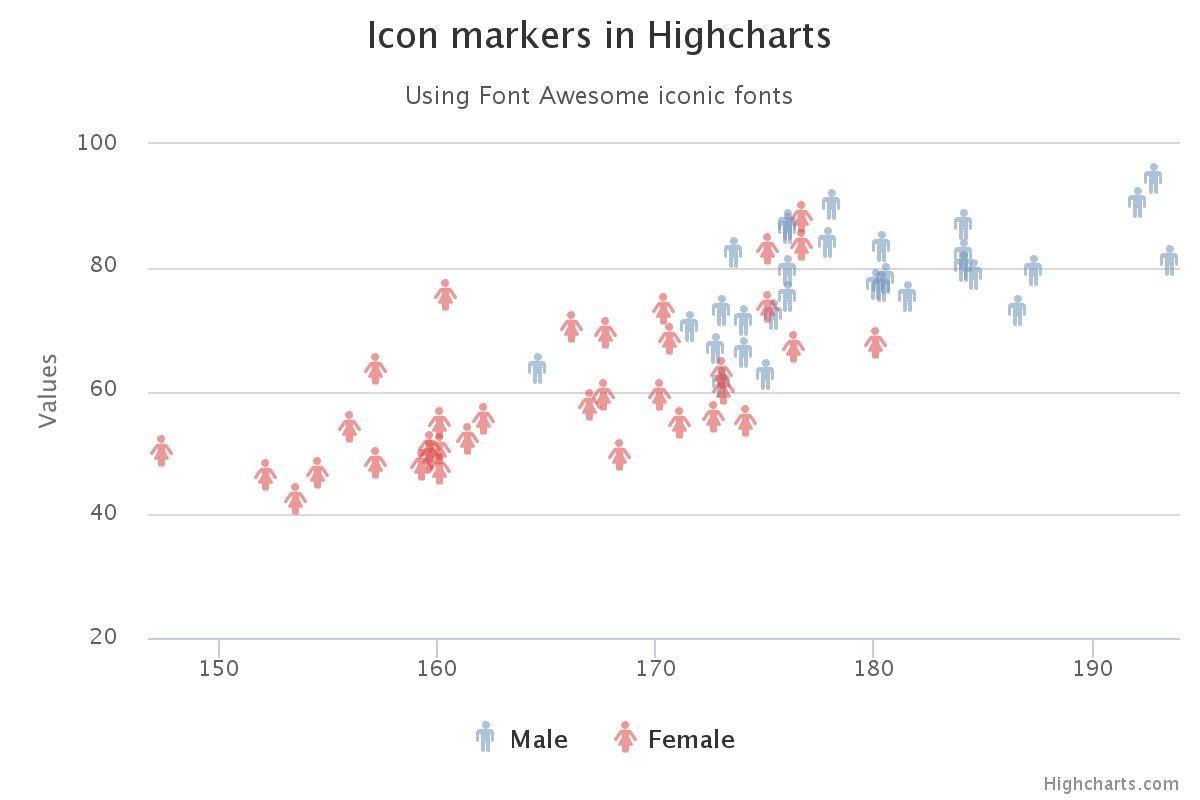 Highcharts on Twitter: