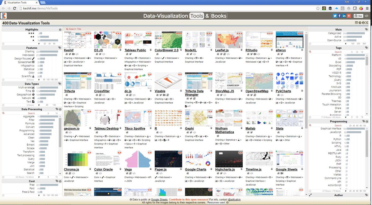 Visual directory of 339 tools. Wow!