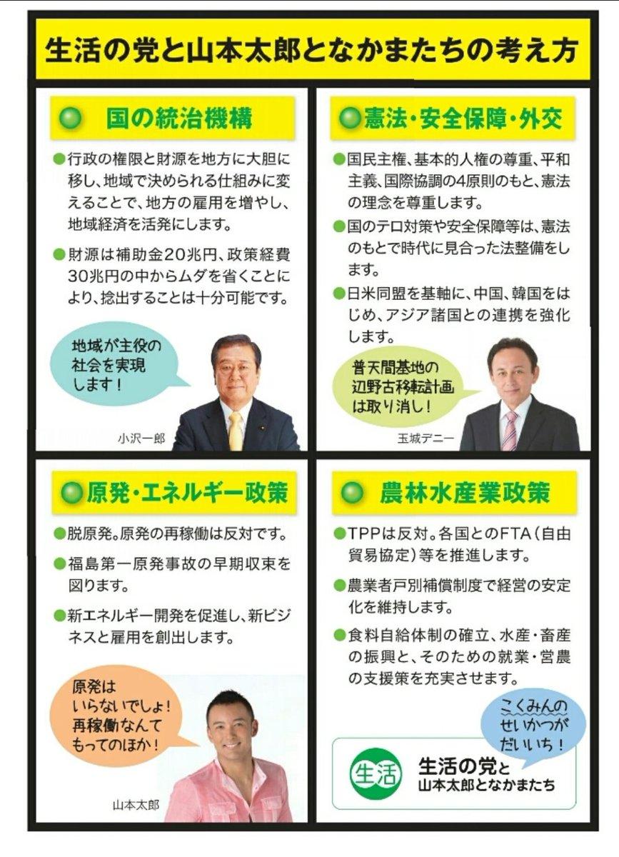 生活の党と山本太郎となかまたち 国民の生活が第一のマニフェストになっていますね https://t.co/jHhnYd0Ohn