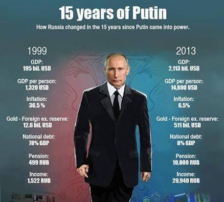 Vladimir Putin Thread - Page 11 ClO7btwUkAAByJB