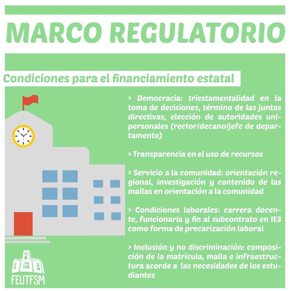 marcoregulatorio hashtag on Twitter