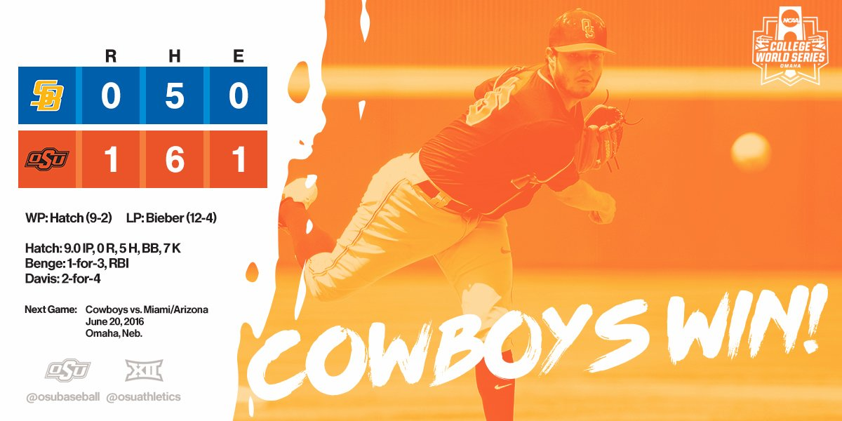 First #CWS W since 1993 for #okstate! https://t.co/IzXiED1y5j