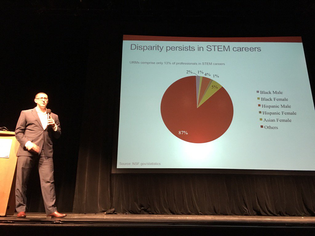 Only 13% of professionals in STEM careers come from underrepresented minority communities. #nixsf https://t.co/Gwj7cIlCFg