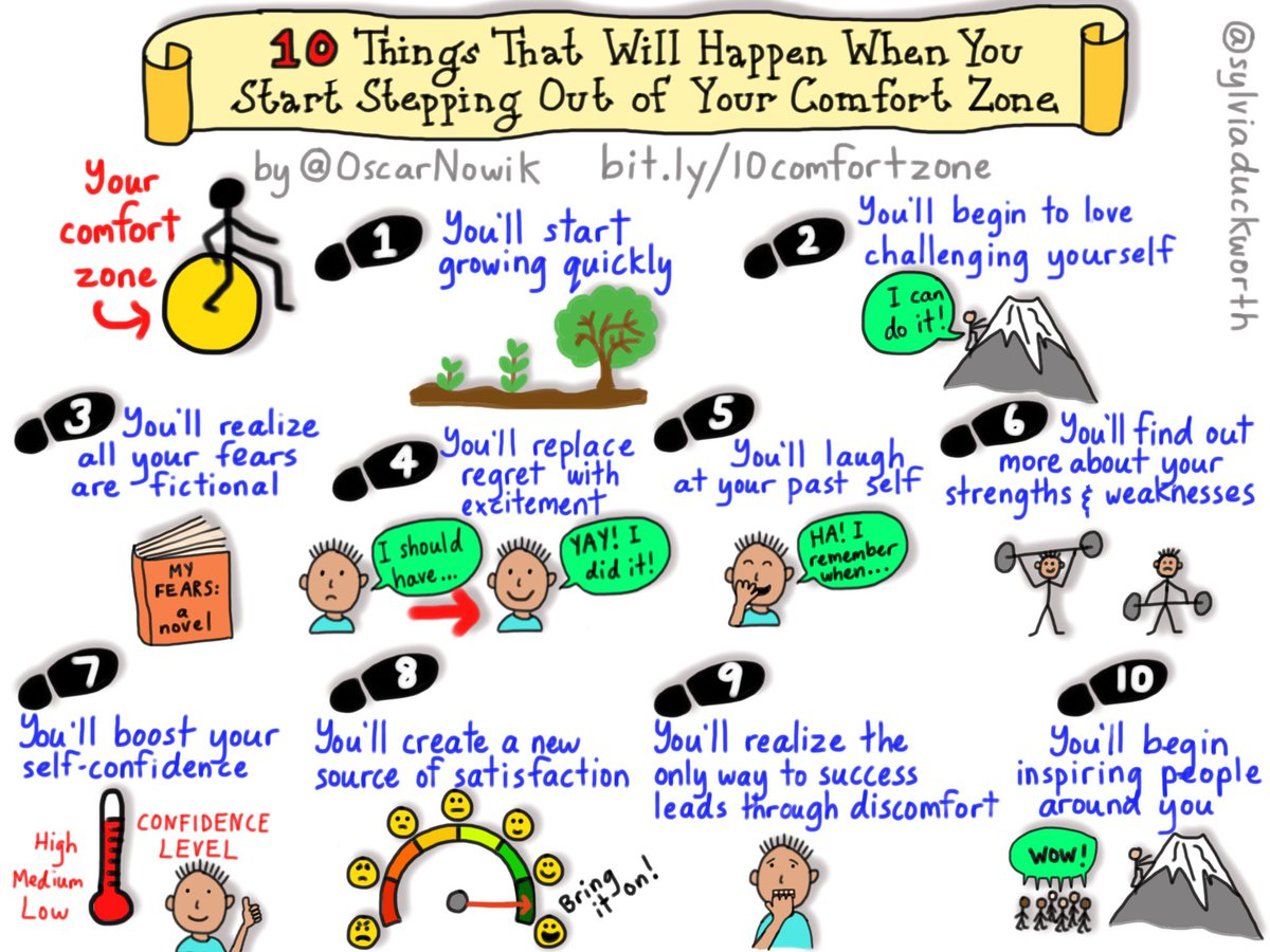 It can be scary, but stepping out of your comfort zone is also growthful via @sylviaduckworth @OskarNowik #edchat https://t.co/ckFpEL8vxZ