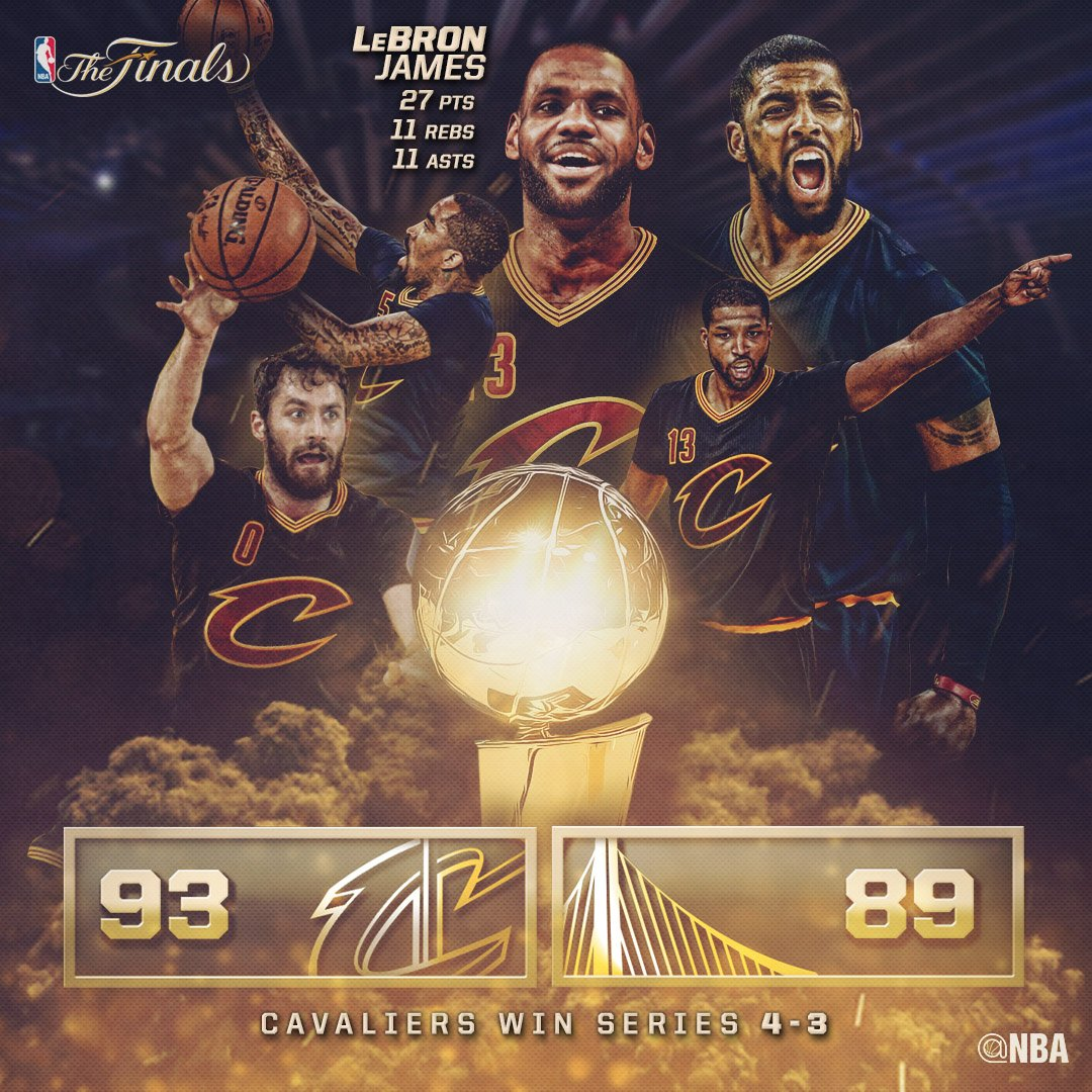 Thumbnail for Twitter Reacts to Cleveland's Victory