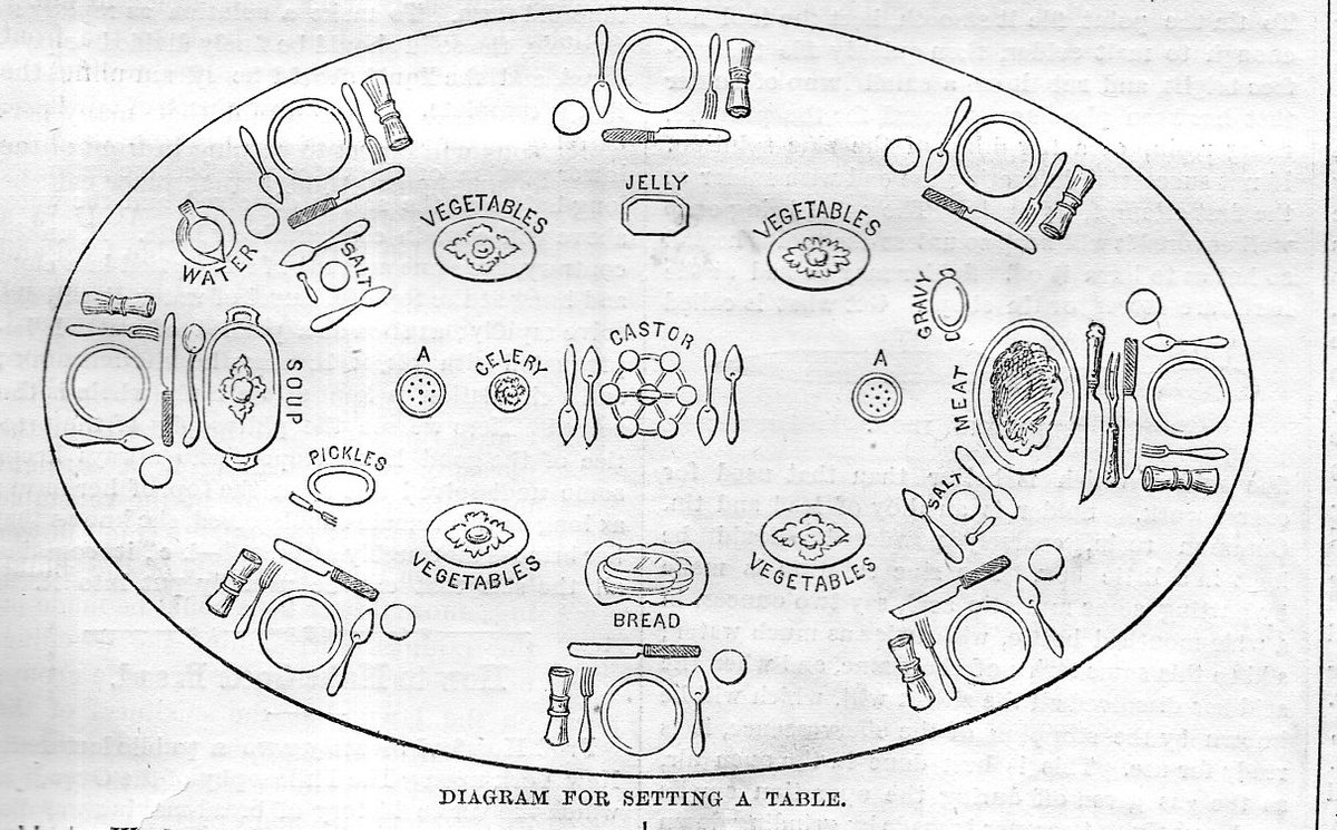 A table setting for working-class families, 1869. https://t.co/om0ZiBU162