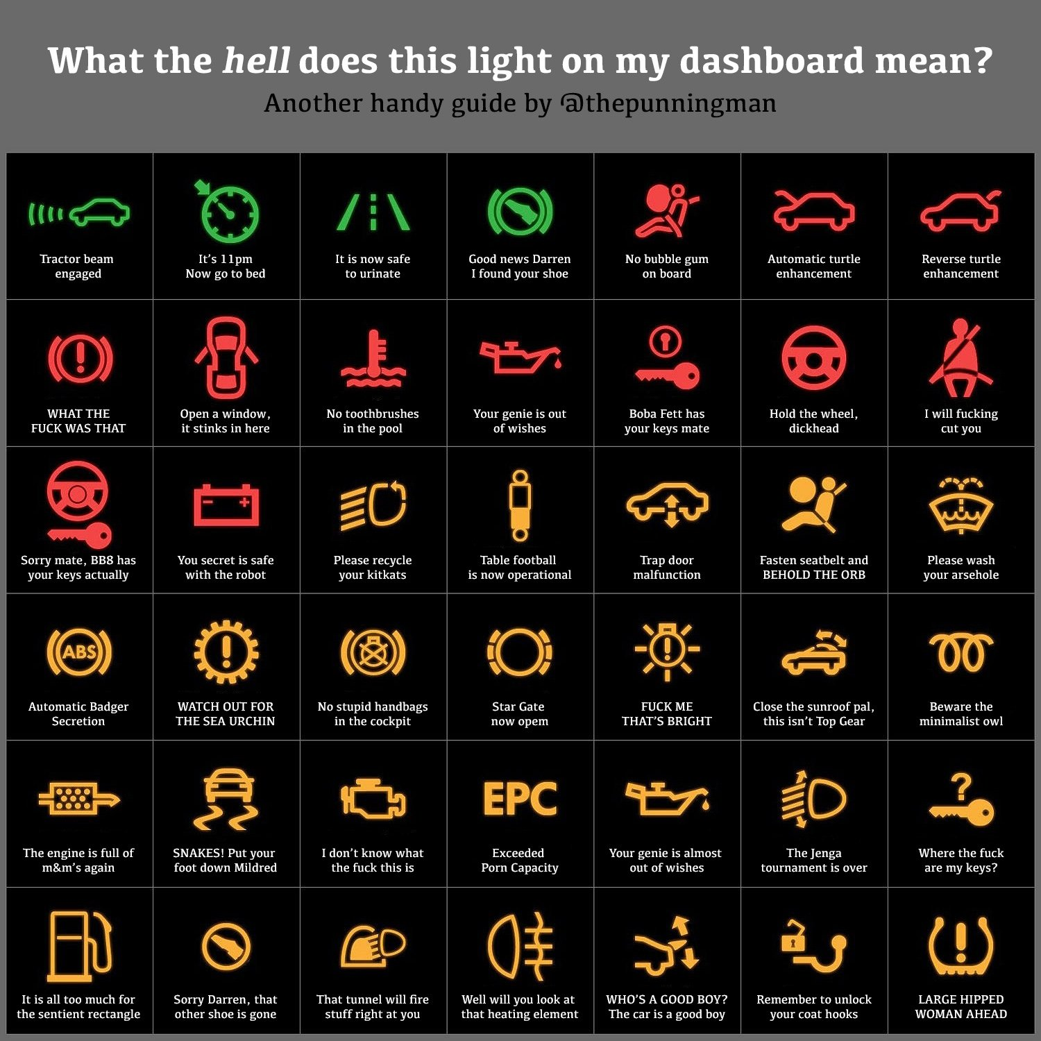 "Dodge Ram 2500 Dash Light Meanings >> Sean Leahy on Twitter: ""What the hell does this light on my dashboard mean?…"