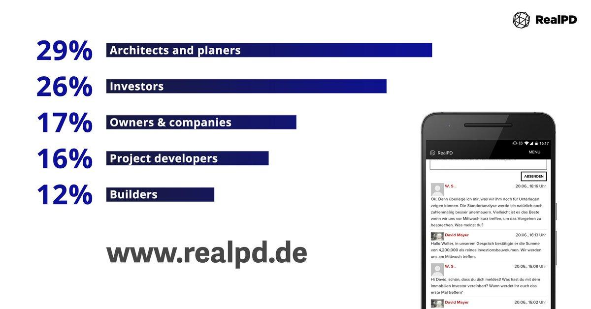 RealPD (@RealPD_Team) | Twitter