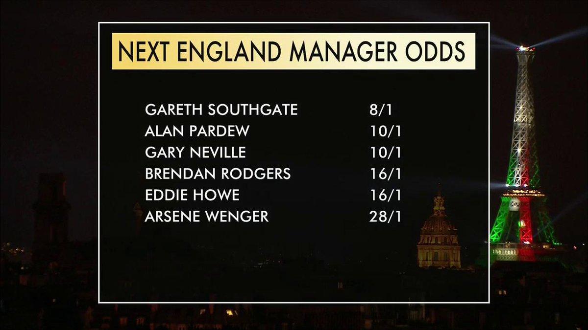 next england manager