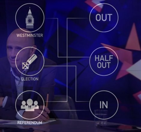 I'm not sure the graphics person on Newsnight thought this one through. https://t.co/WF1ZggVslT