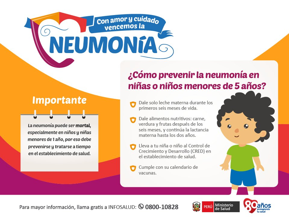 Ministerio de Salud on Twitter: