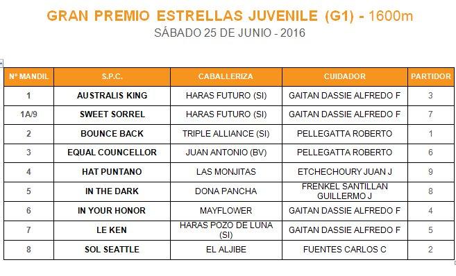 GRAN PREMIO ESTRELLAS JUVENILE (G1) 2016 Clbd9L6WIAAh2Ef