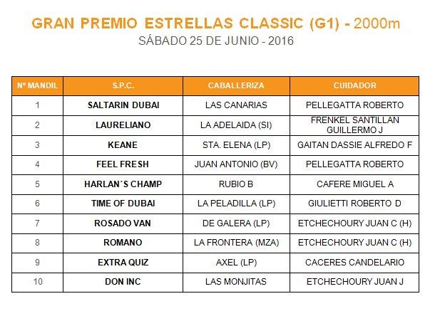 GRAN PREMIO ESTRELLAS CLASSIC (G1) 2016 ClbdiomWkAA052q