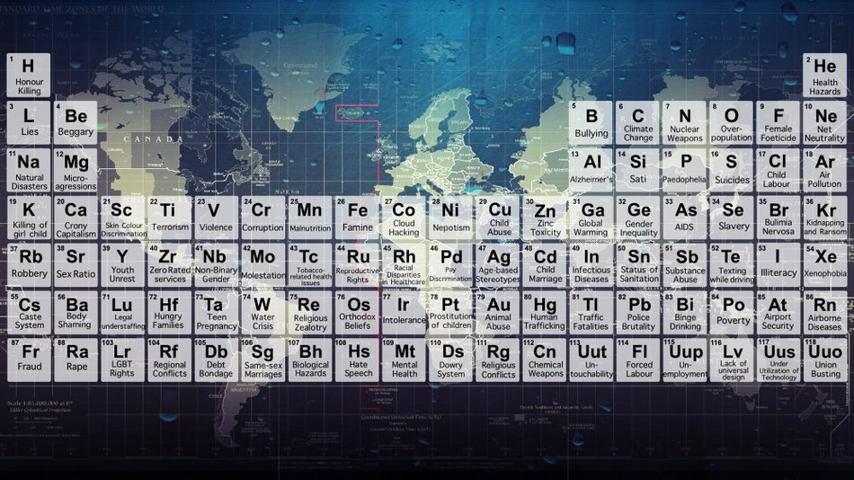 Student Creates Periodic Table of Global Issues to Make You Aware #sschat #globalissues https://t.co/4to3X3cWXI https://t.co/3w9gQYlBi6