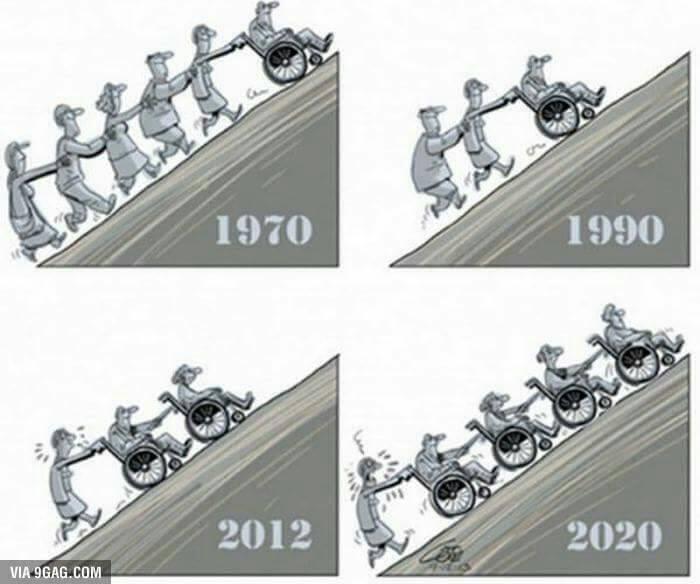 Viñeta sobre la dolorosa realidad del sistema de pensiones