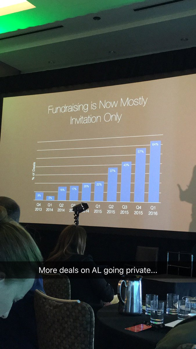 Most deals on @AngelList are now private / invite only #startups #PreMoneySF #fundraising #VC https://t.co/K9xzFOYjJz