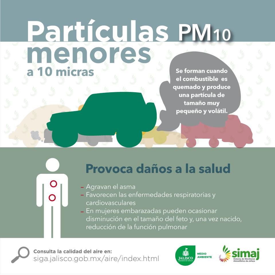 """SEMADET Jalisco on Twitter: """"Las #PM10 se forman cuando el combustible quemado forma partículas muy pequeñas y volátiles.… """""""
