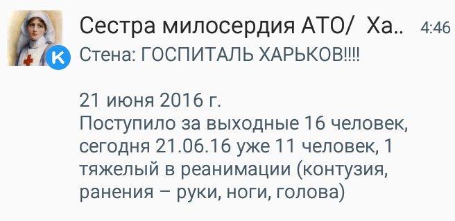 За минувшие сутки ни один украинский воин не погиб и не был ранен, - спикер АТО - Цензор.НЕТ 9602