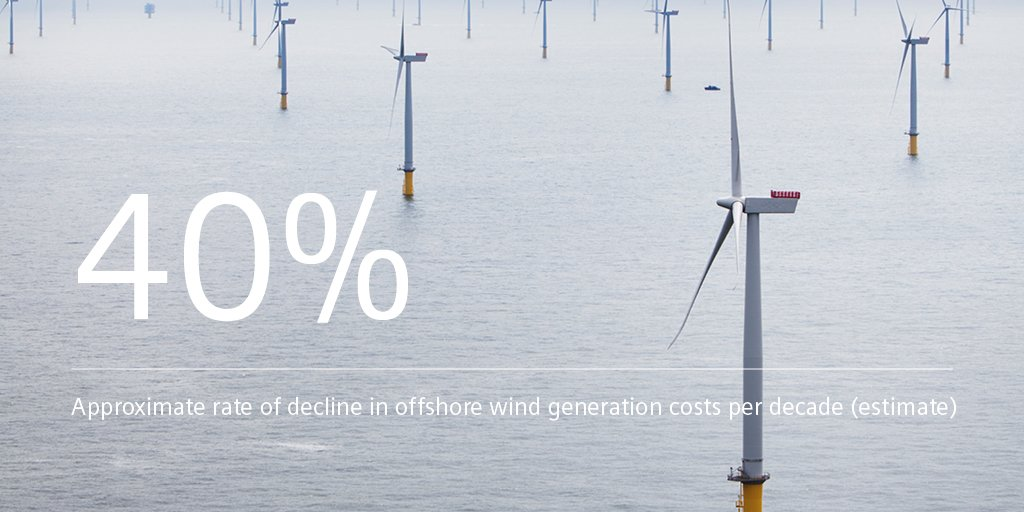 How will #offshorewind costs compare in future? #GOW2016 https://t.co/YH6JyvUnw5 https://t.co/c0hBivZiwU