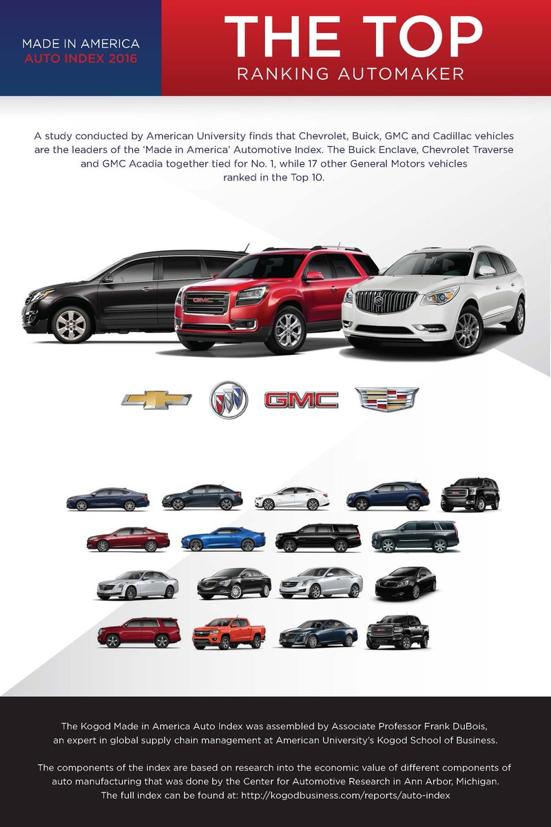 List Of American Cars >> General Motors Twitterissa For The 4th Year In A Row Our
