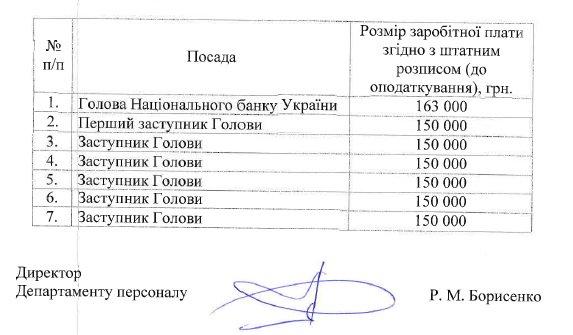 Порошенко не планирует встречаться с Нуланд во время ее визита в Украину - Цензор.НЕТ 9489