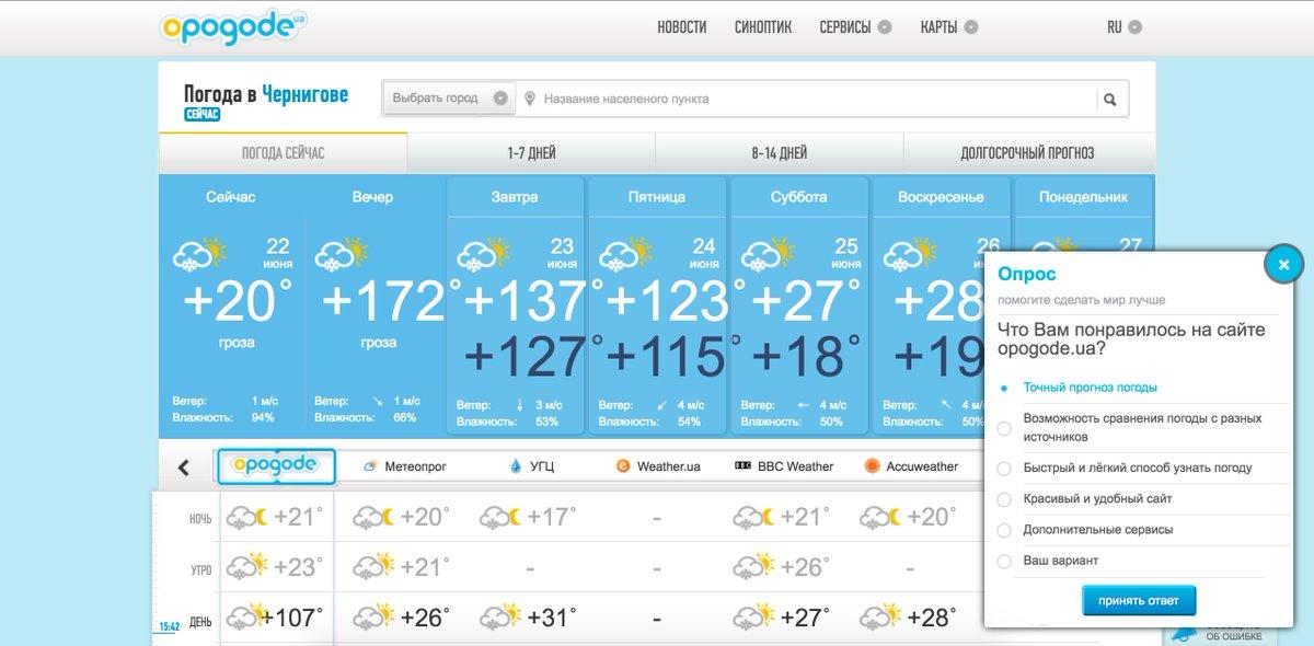 Погода на 10 дней синоптик в чернигове