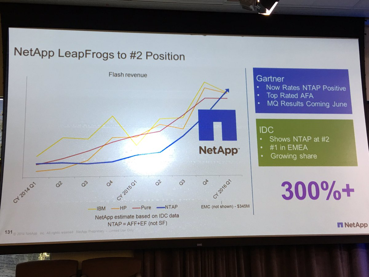 #NerAppFlash leapfrogging the competition. Setting our sights directly on Dell Technologies! https://t.co/quvtgZsAuh