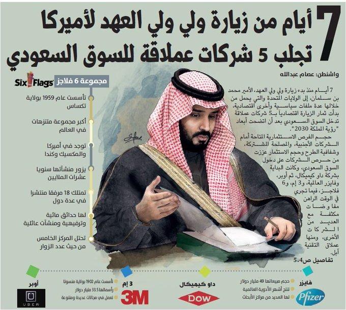 أيام زيارة العهد السعودي لأمريكا Clkb52iWIAYepe3.jpg:small