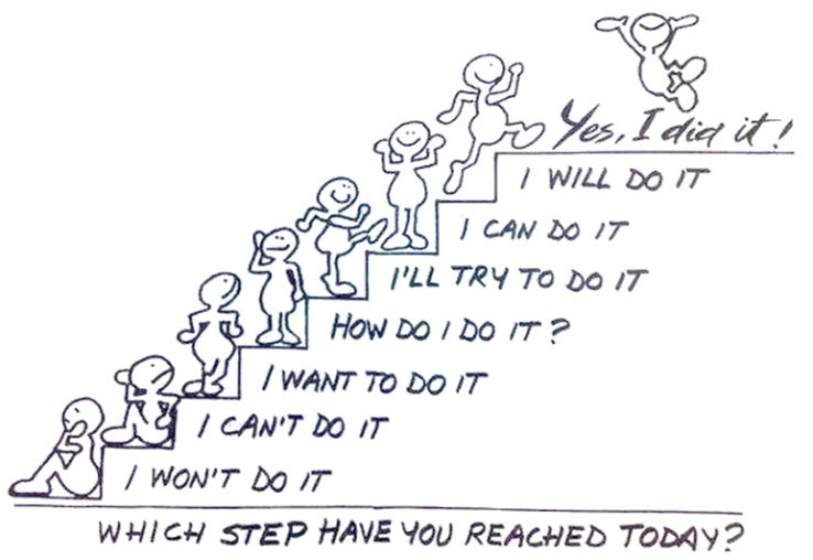 Everyone starts at the bottom when adversity hits them. The key is to take it one step at a time. #growthmindset https://t.co/E6DOBdNtXa