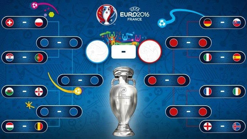 Ottavi di Finale Euro 2016: date e orari della partite