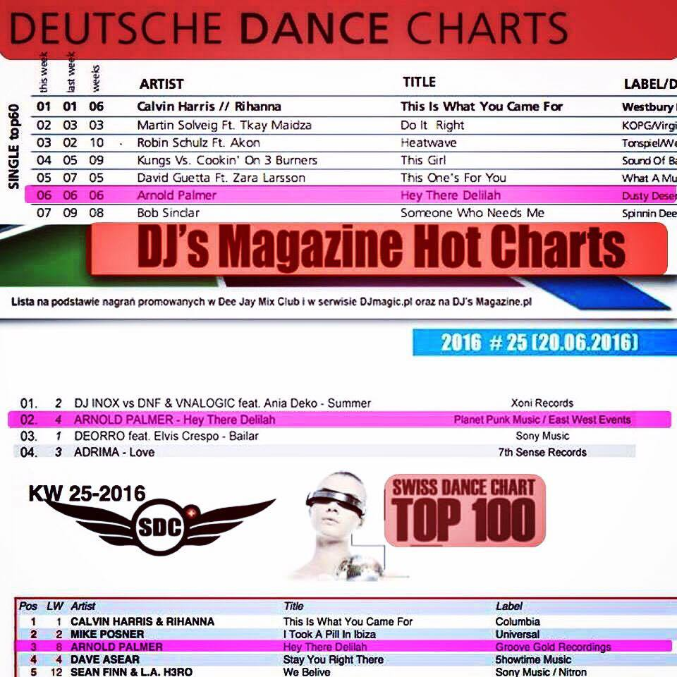 Bayern3 Charts