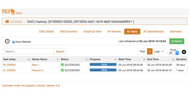 Apache Tez Now Available with Amazon EMR