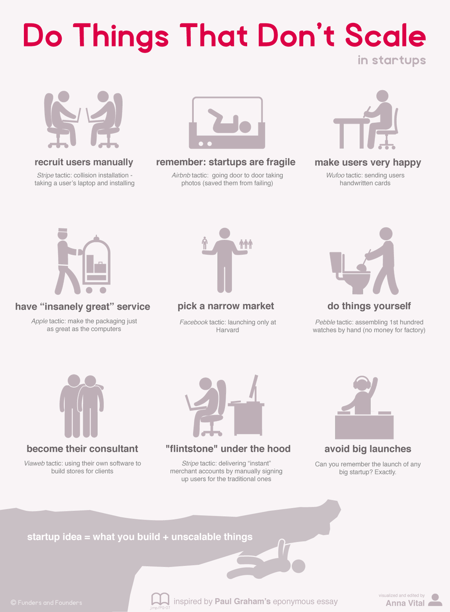 Do Things That Don't Scale https://t.co/G2xMDQMDcO #startup cc. @paulg https://t.co/0JyuEWY01z