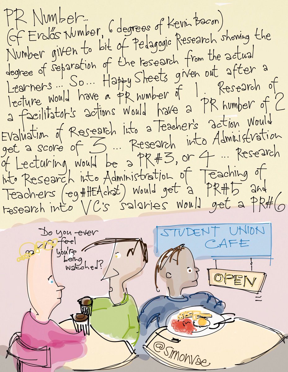 #HEAchat @LTHEchat Wed 29 @ 8 HE teachers as Pedagogic Researchers https://t.co/IrRahliMAU Pedagogic Research Number https://t.co/4QvaNUzMWH