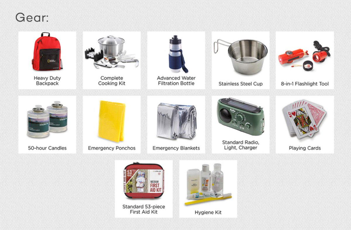 #LivePrepared Home Kits make a great gift for aging family members, college students, & children living on their own https://t.co/f93lXmrlQY