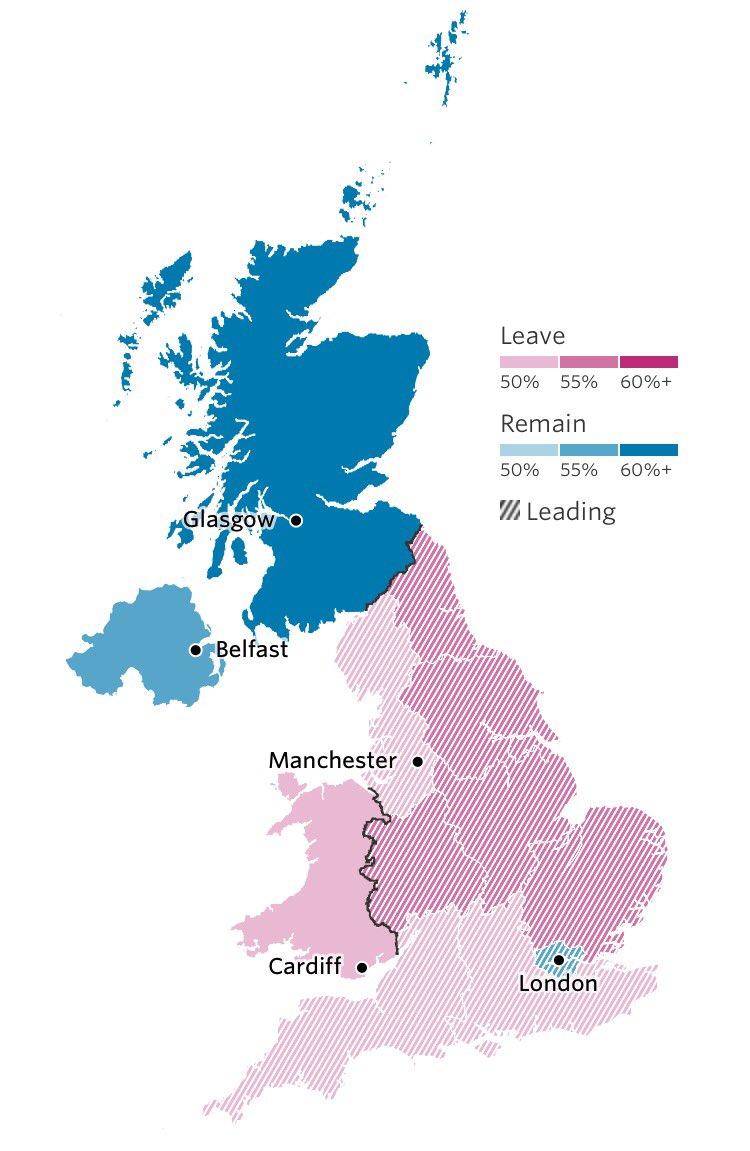 Das ist nicht ein Land, das sind mindestens 2. #Brexit (Grafik:WSJ)