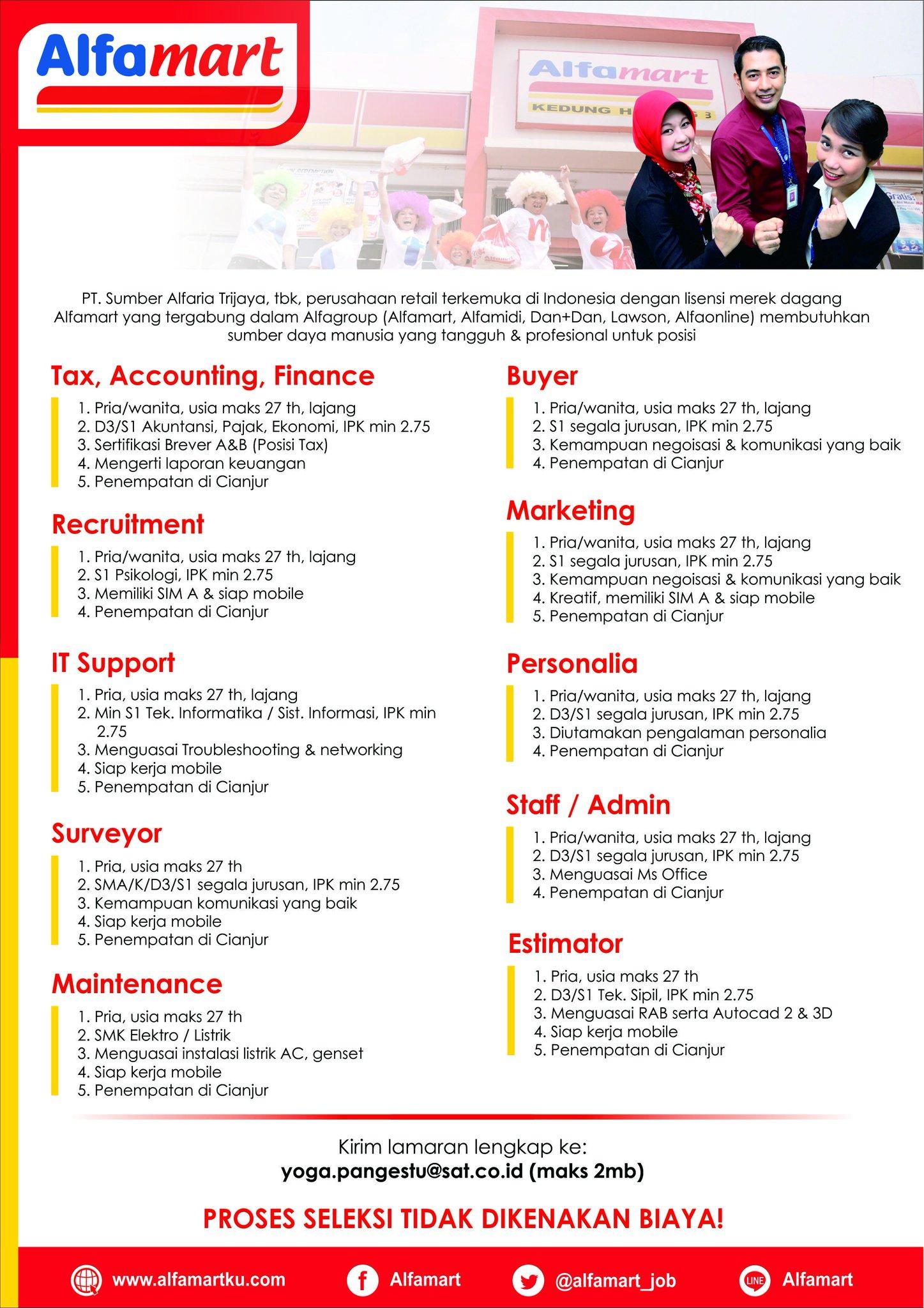 "Alfamart job vacancy on Twitter: ""#Loker #Lowongan ..."