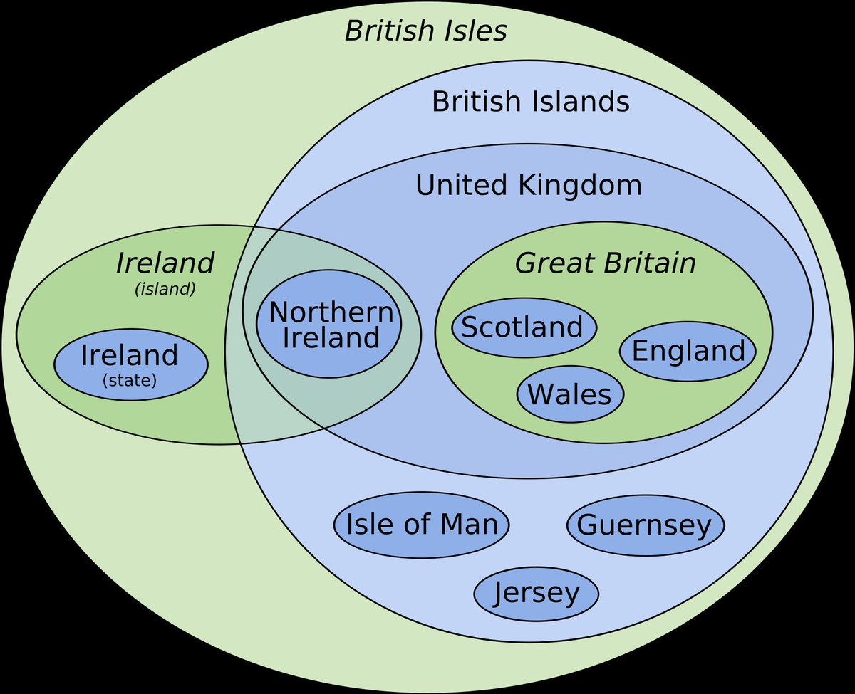 Venn diagram british isles boatremyeaton venn diagram british isles ccuart Gallery