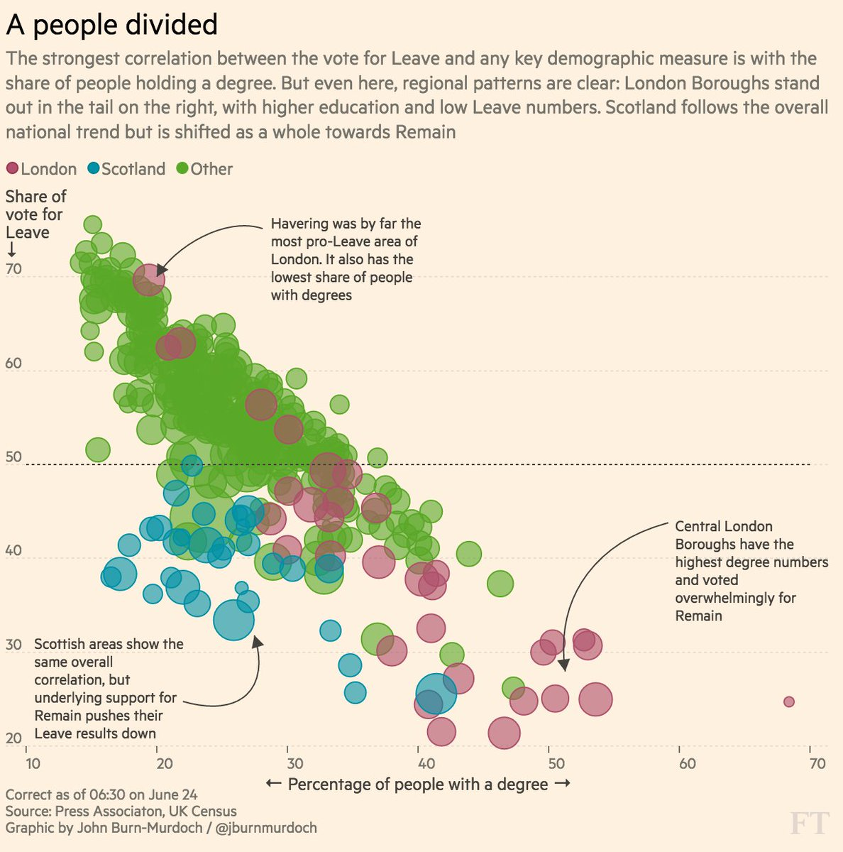 FT Graphic