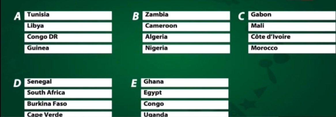 نتائج قرعة تصفيات إفريقيا لكأس العالم 2018 Cluk15FWMAAMjMA