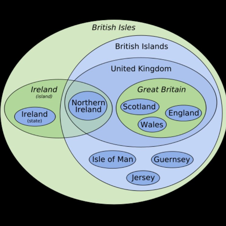 Jeffcarryon On Twitter Great Uk Great Britain British Isles Venn