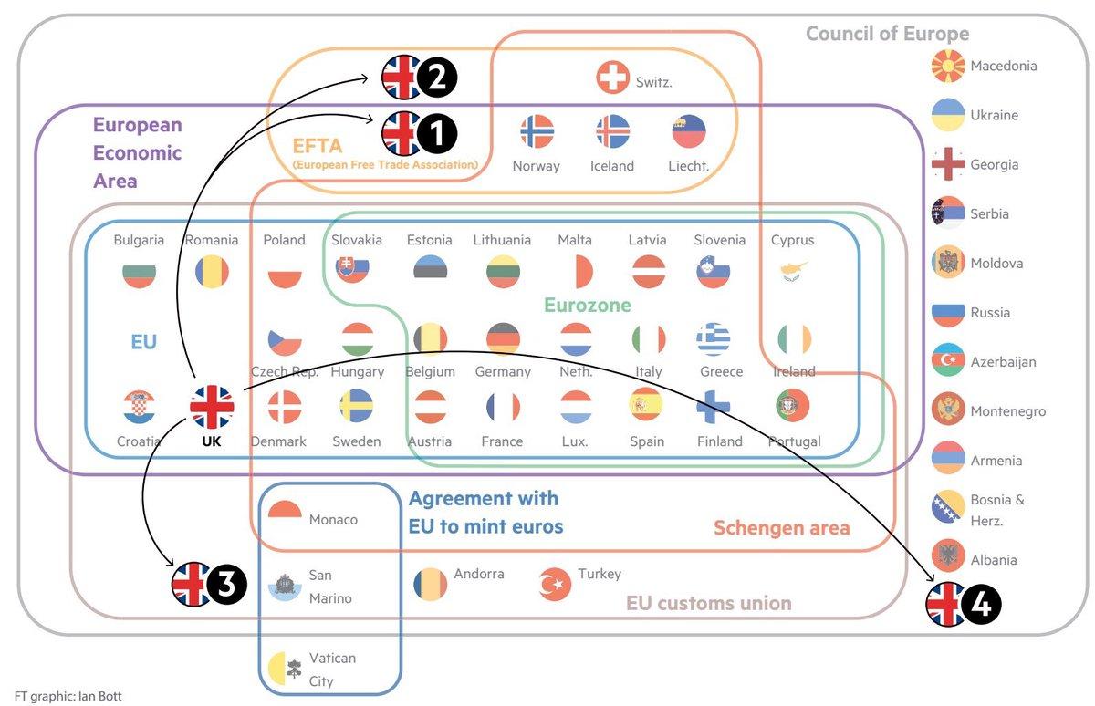 Proceso Brexit