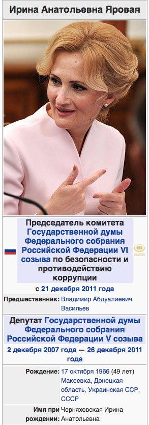 Российская полиция отказалась брать на службу человека из-за его национальности и вероисповедания, - адвокат - Цензор.НЕТ 5006
